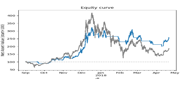 equity_curve